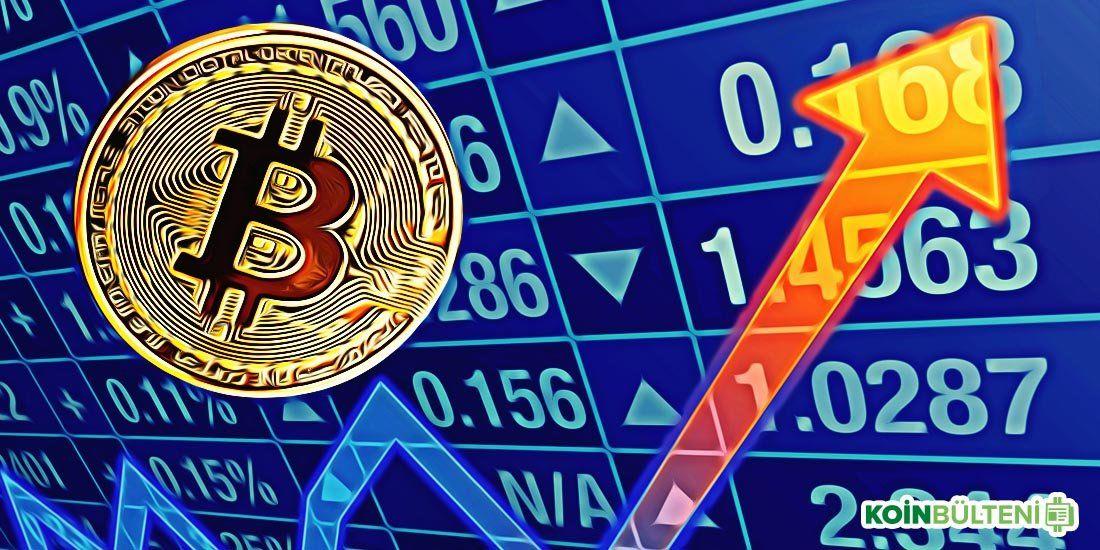 bitcoin vadeli islem