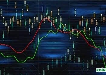 BTC-ADA-XMR-ATOM-VET-analizi
