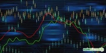 altcoin-analiz-ankr-neo-avax