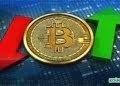 Bitcoin-vix-endeksi
