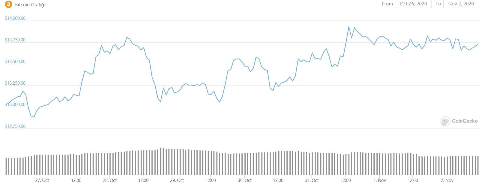 bitcoin-haberleri-2-8-Kasim