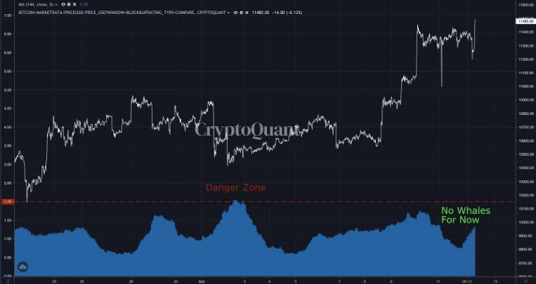 bitcoin-dump