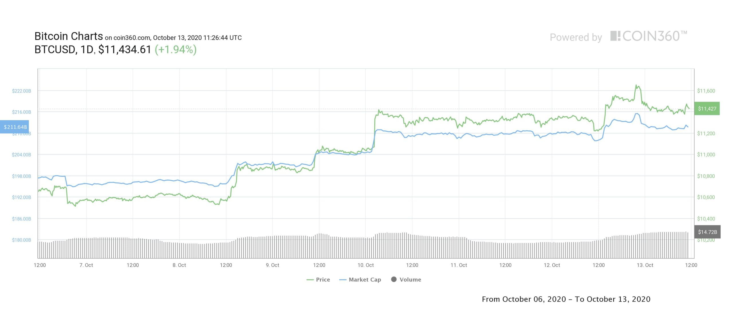 crypto-michael-bitcoin