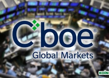 Chicago Board Options Exchange CBOE