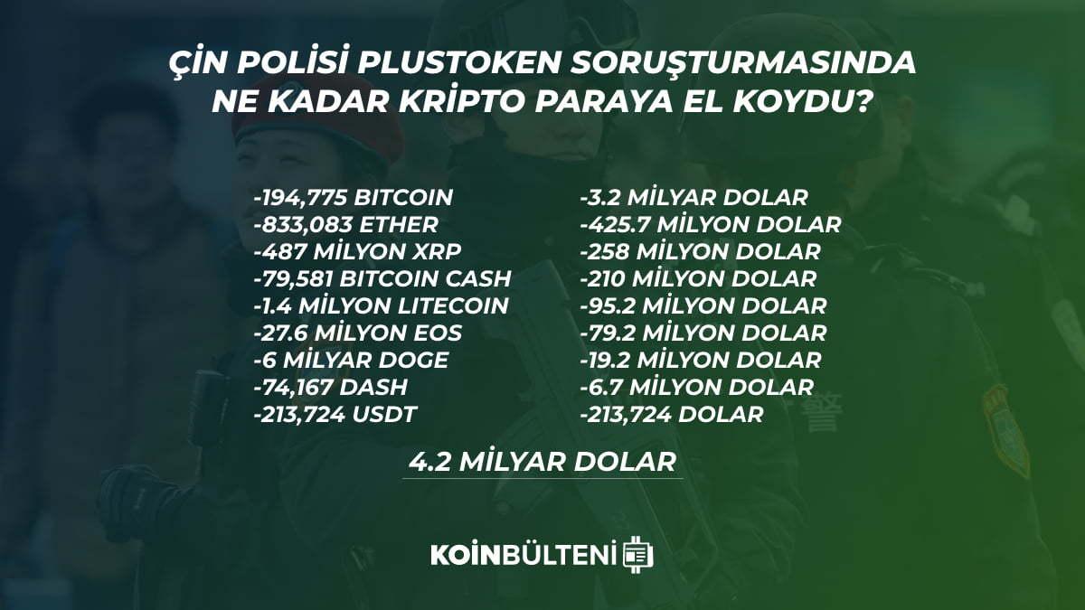 cin-plustoken-kripto-para-bitcoin