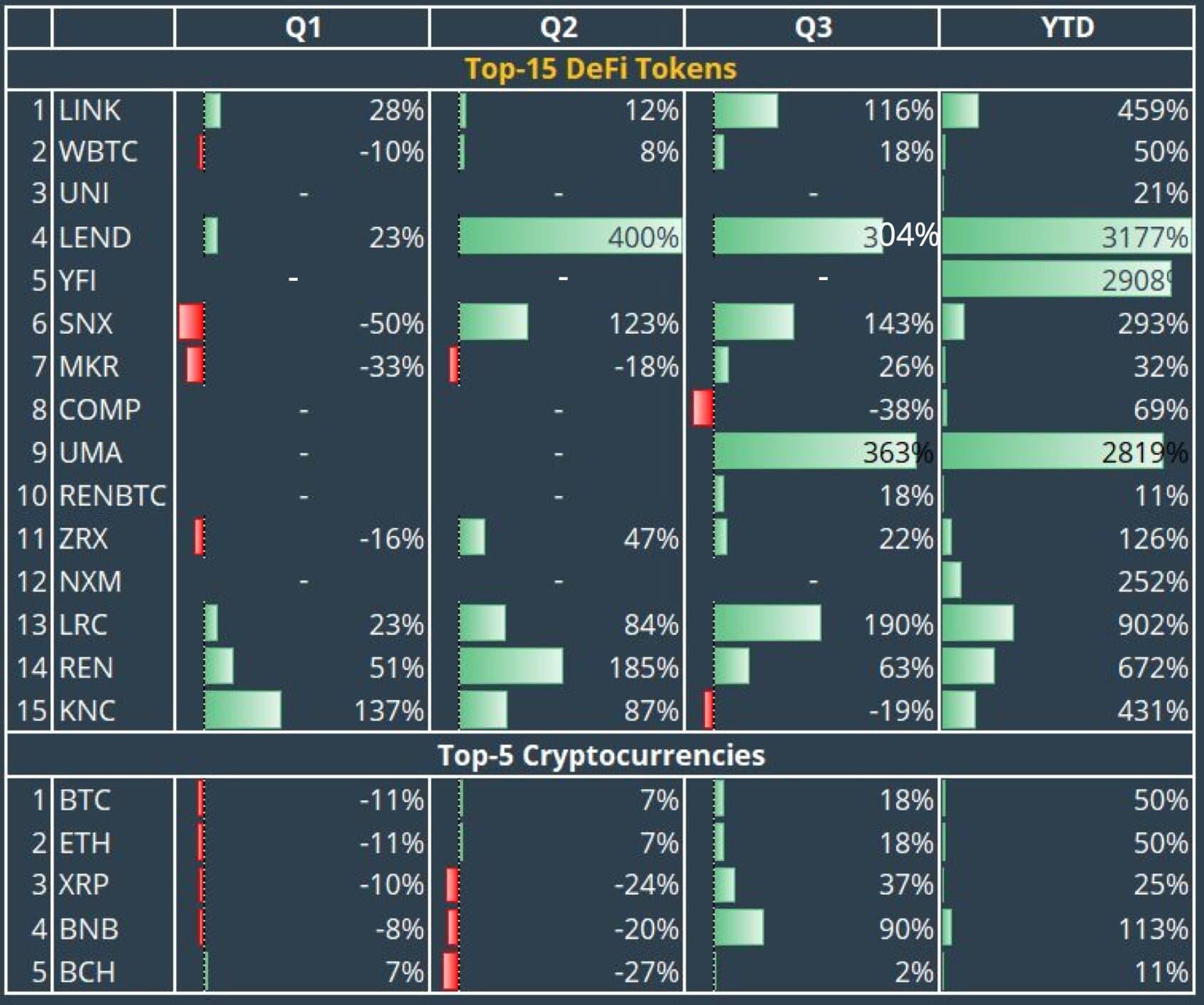 coingecko-q3-report-kripto