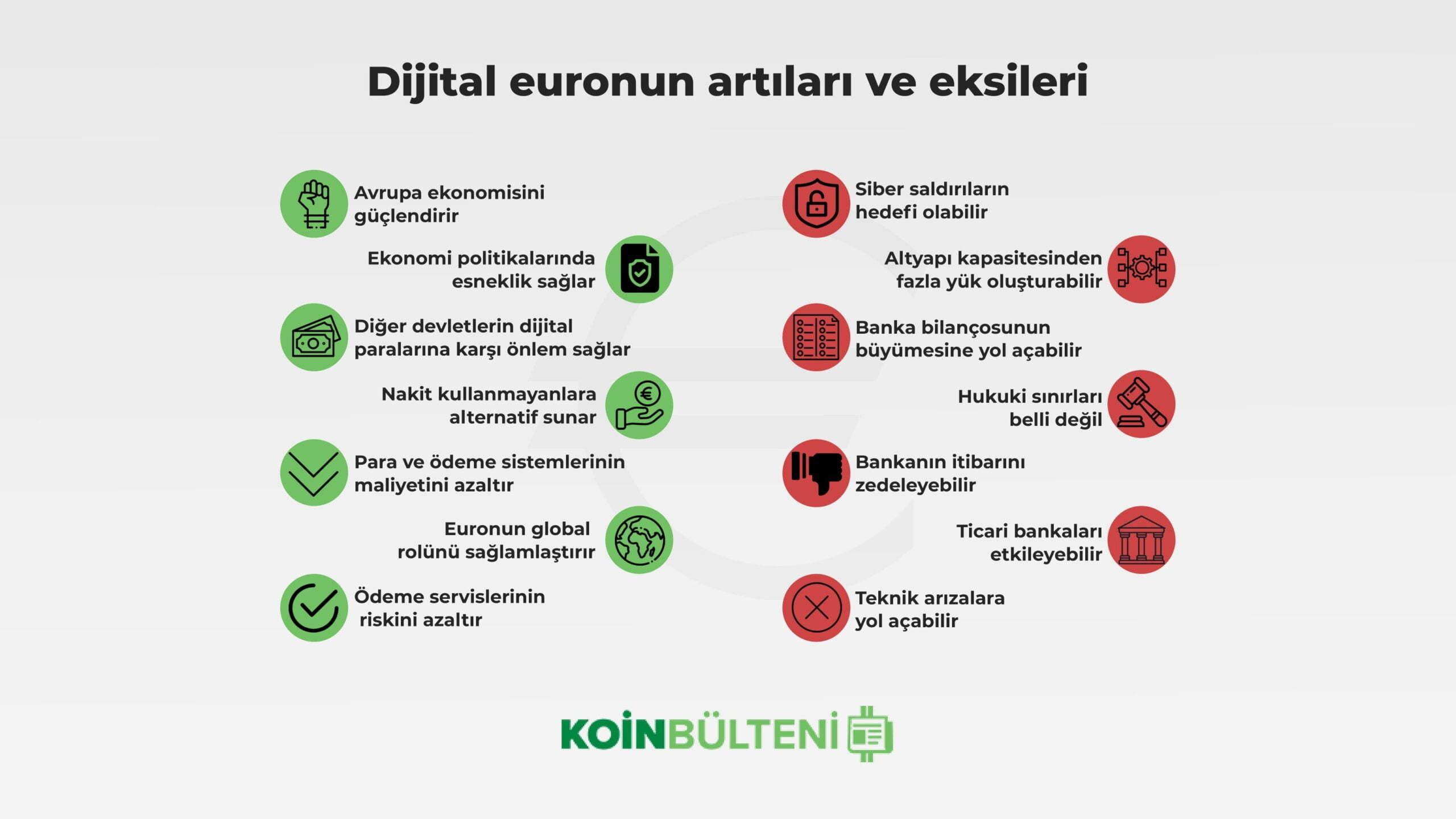 dijital-euro-arti-eksi