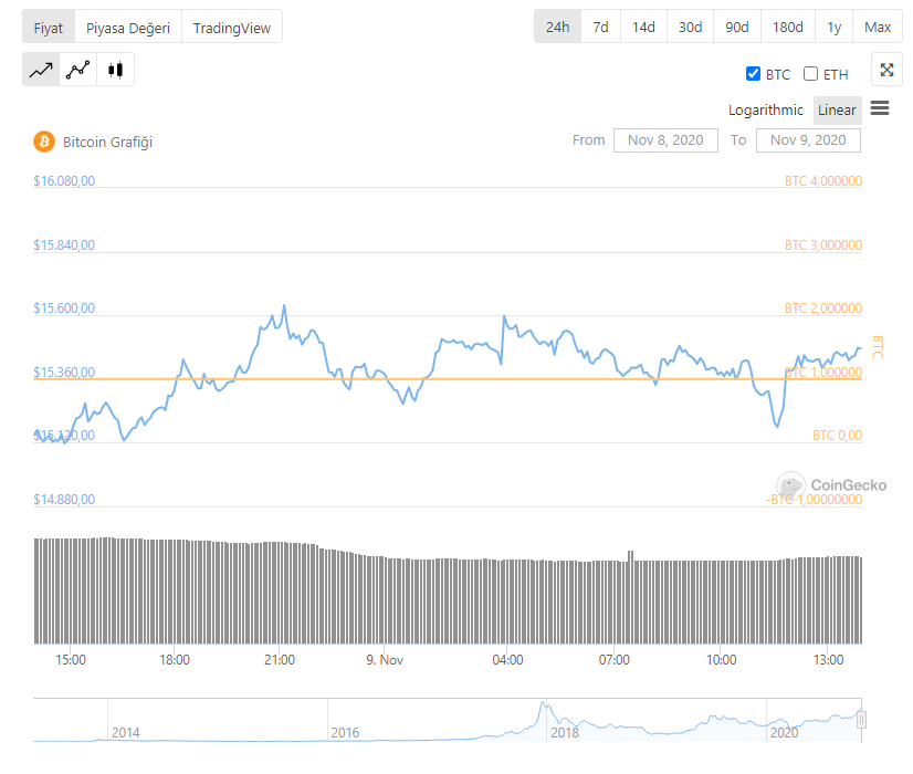 bitcoin-madencileri