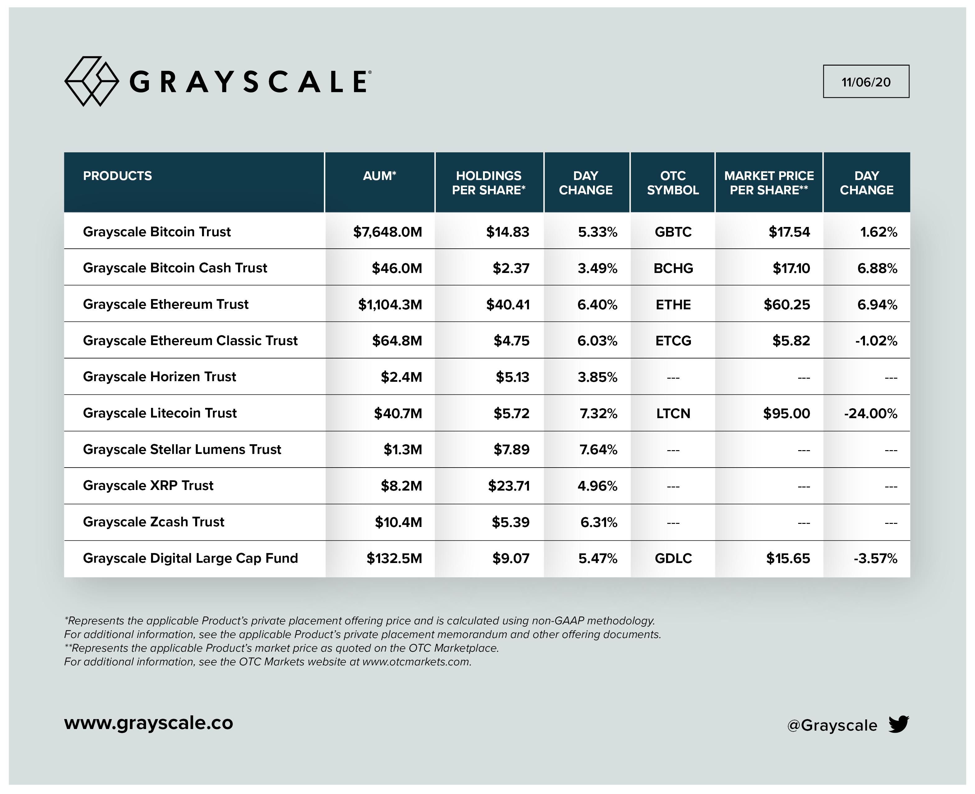 grayscale-aum-bitcoin-trust