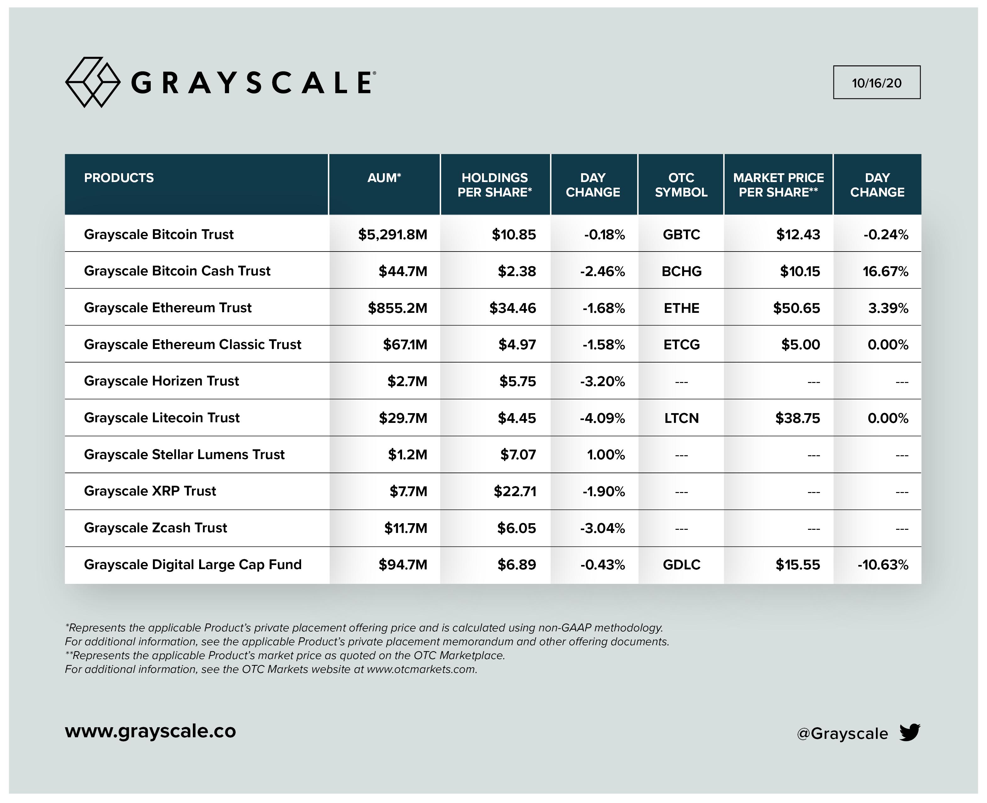 grayscale-rekor