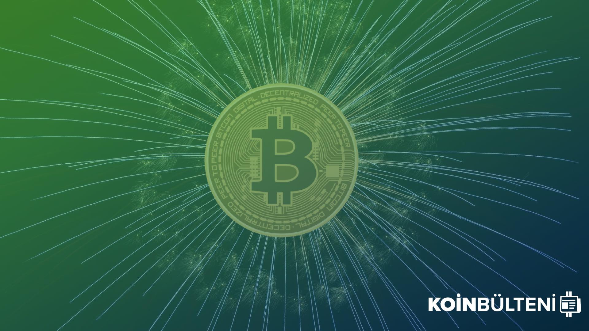 bitcoin-kapanış