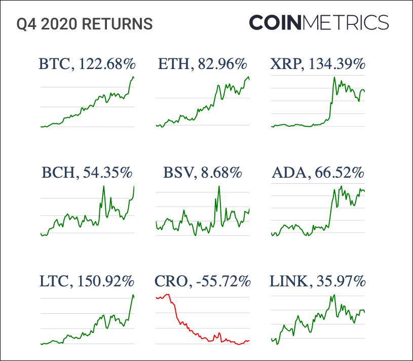 bitcoin-boğa