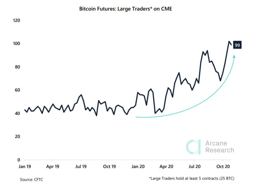 Bitcoin-gunluk-islem-hacmi
