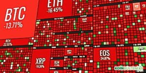 Piyasa Düşüş 17 Haziran
