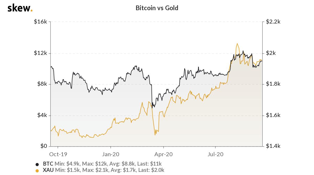 bitcoin-btc-banka-altin