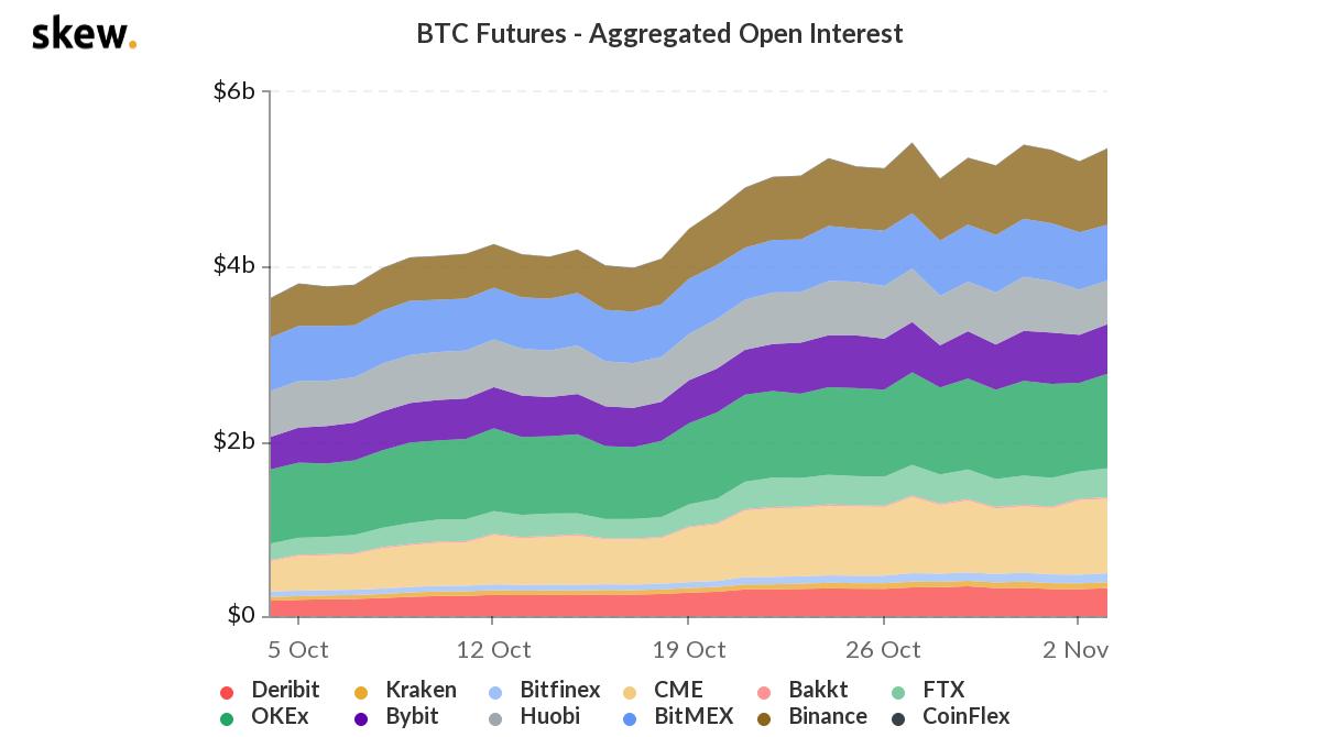 bitcoin-vadeli
