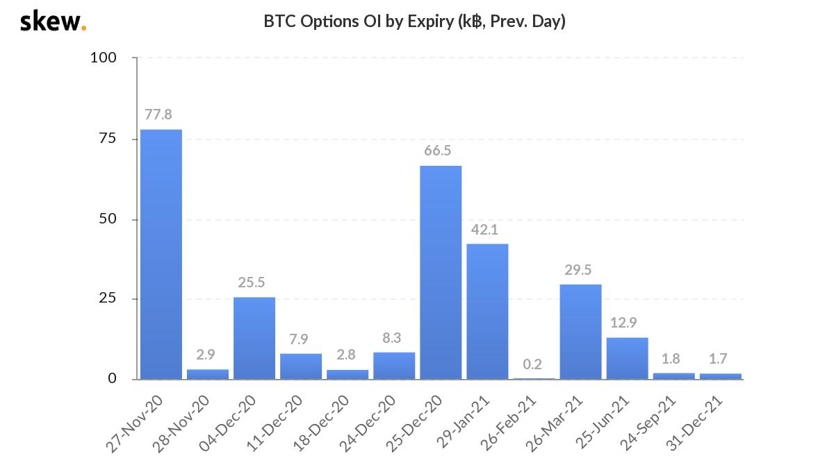 skew-bitcoin-btc-opsiyon