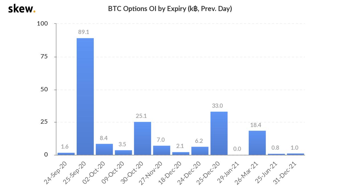 bitcoin-opsiyon-25-eylul