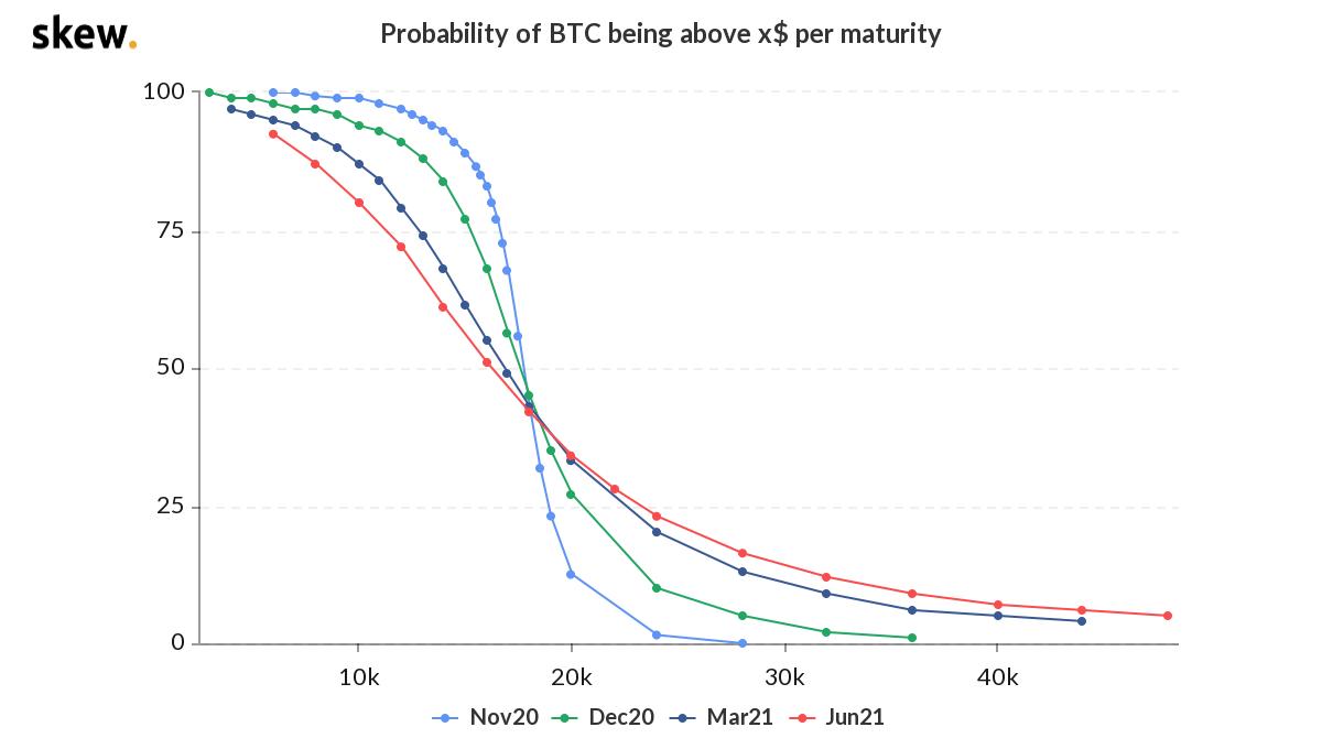 bitcoin-20-bin-dolar