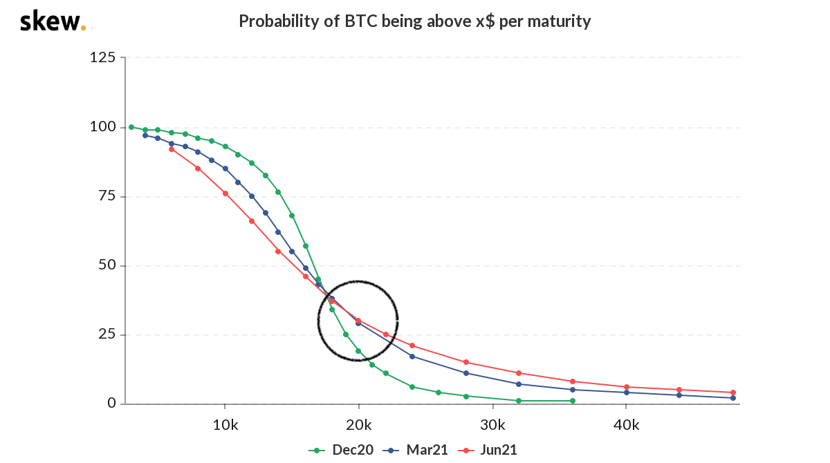 bitcoin-ihtimal-rekor-fiyat